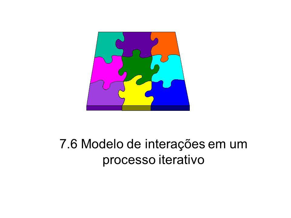 7.6 Modelo de interações em um processo iterativo