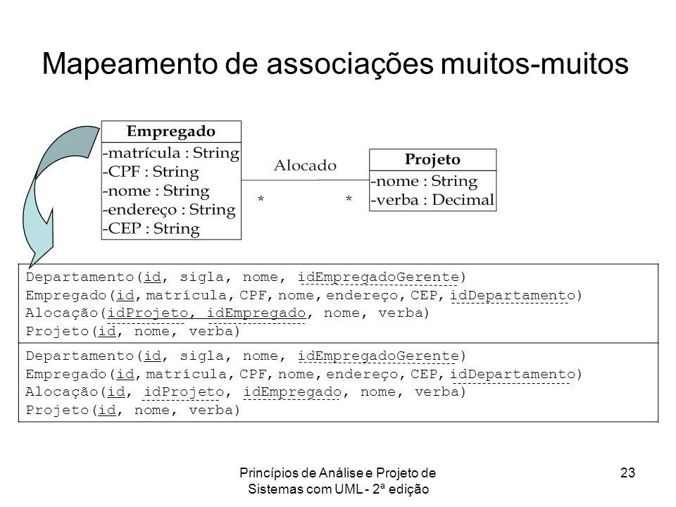 Mapeamento de associações muitos-muitos