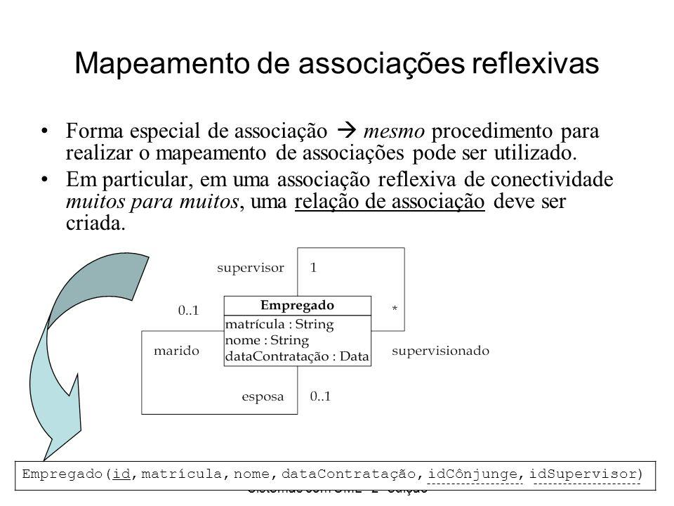 Mapeamento de associações reflexivas