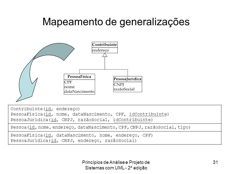 Mapeamento de generalizações
