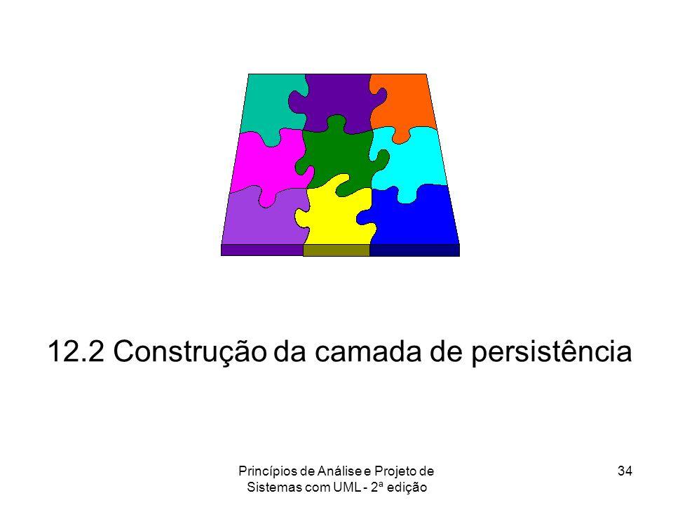 12.2 Construção da camada de persistência