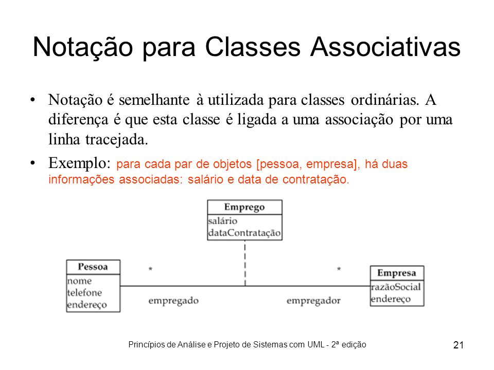 Notação para Classes Associativas