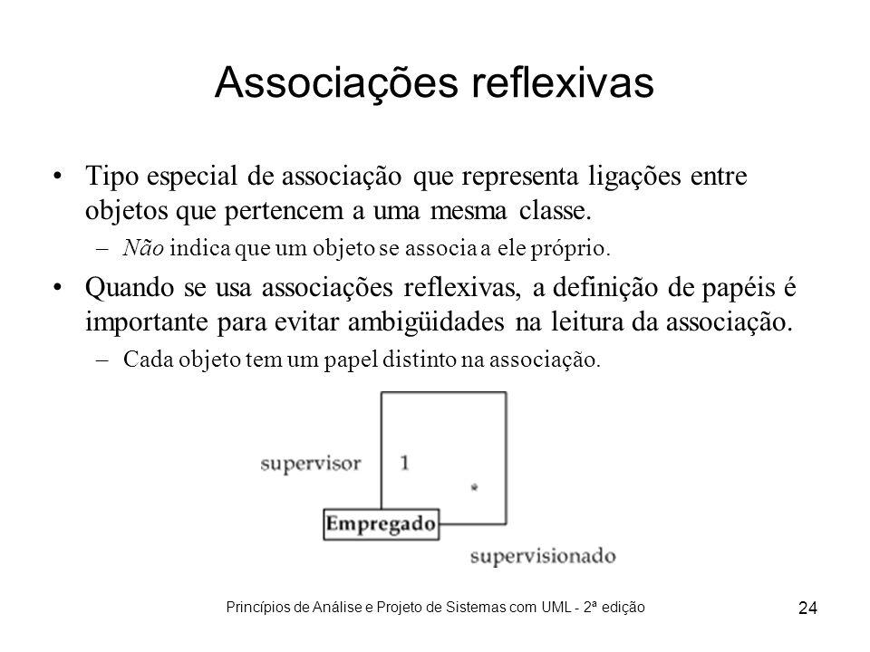 Associações reflexivas