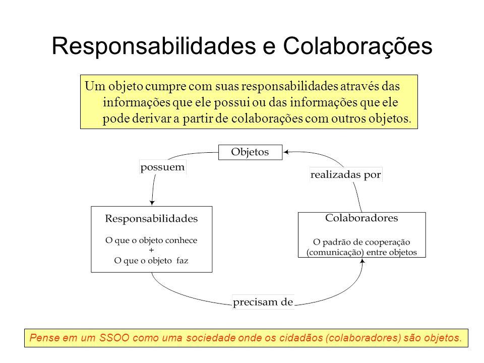 Responsabilidades e Colaborações