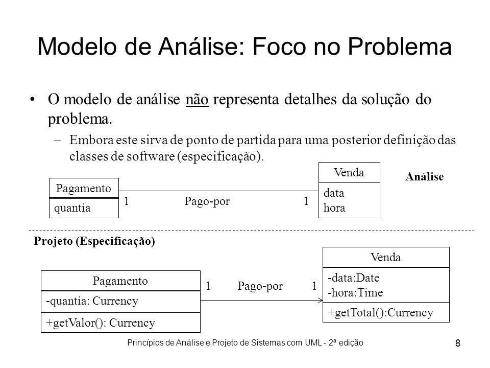 Modelo de Análise: Foco no Problema