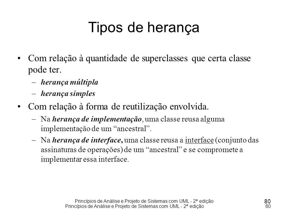 Tipos de herança Com relação à quantidade de superclasses que certa classe pode ter. herança múltipla.