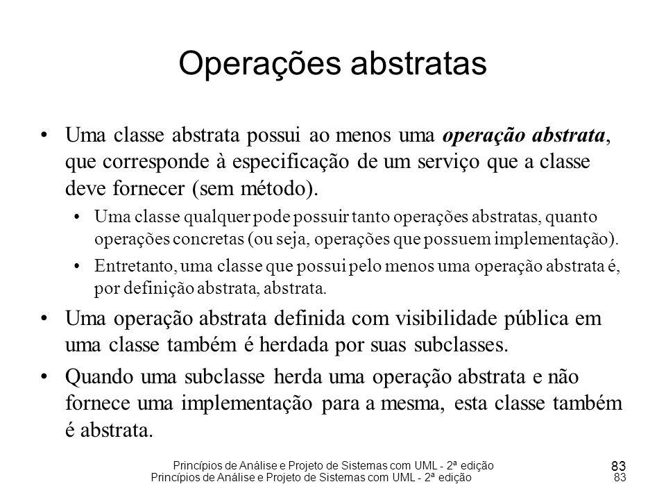 Operações abstratas