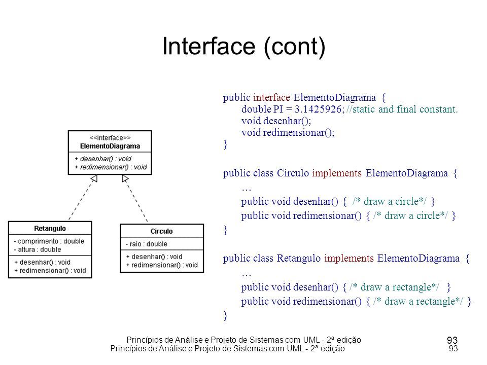 Interface (cont) public interface ElementoDiagrama {