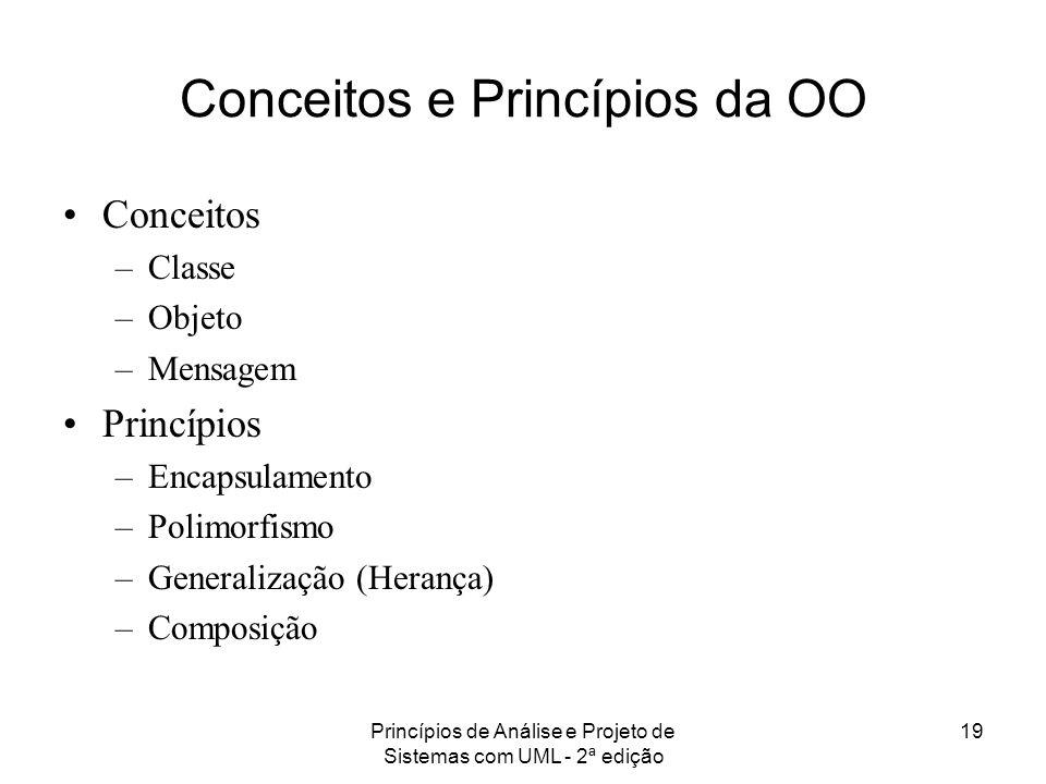 Conceitos e Princípios da OO