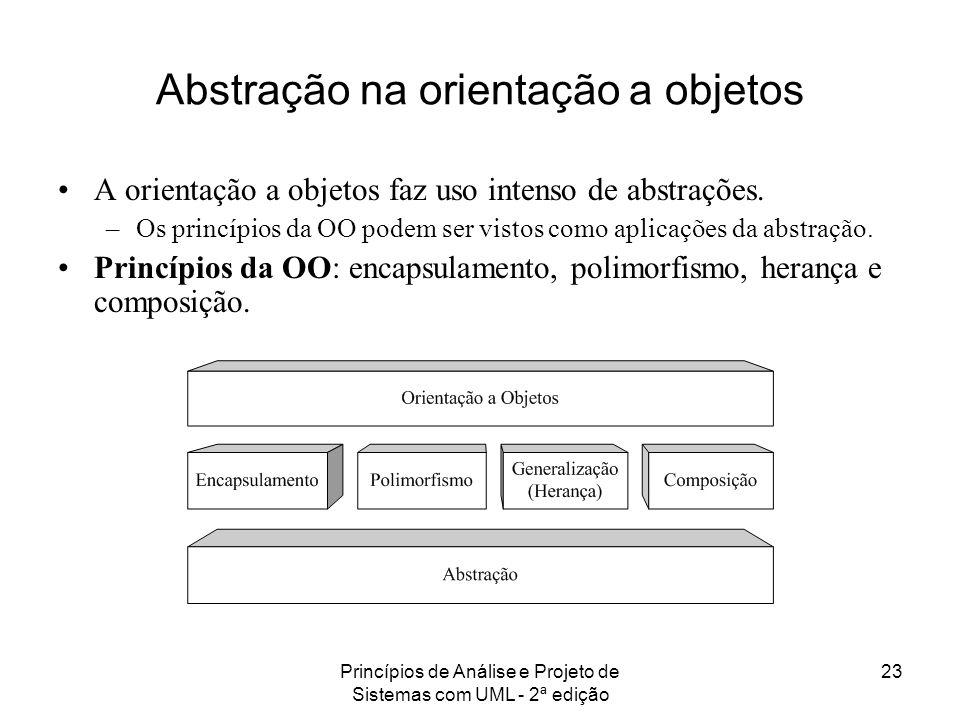 Abstração na orientação a objetos