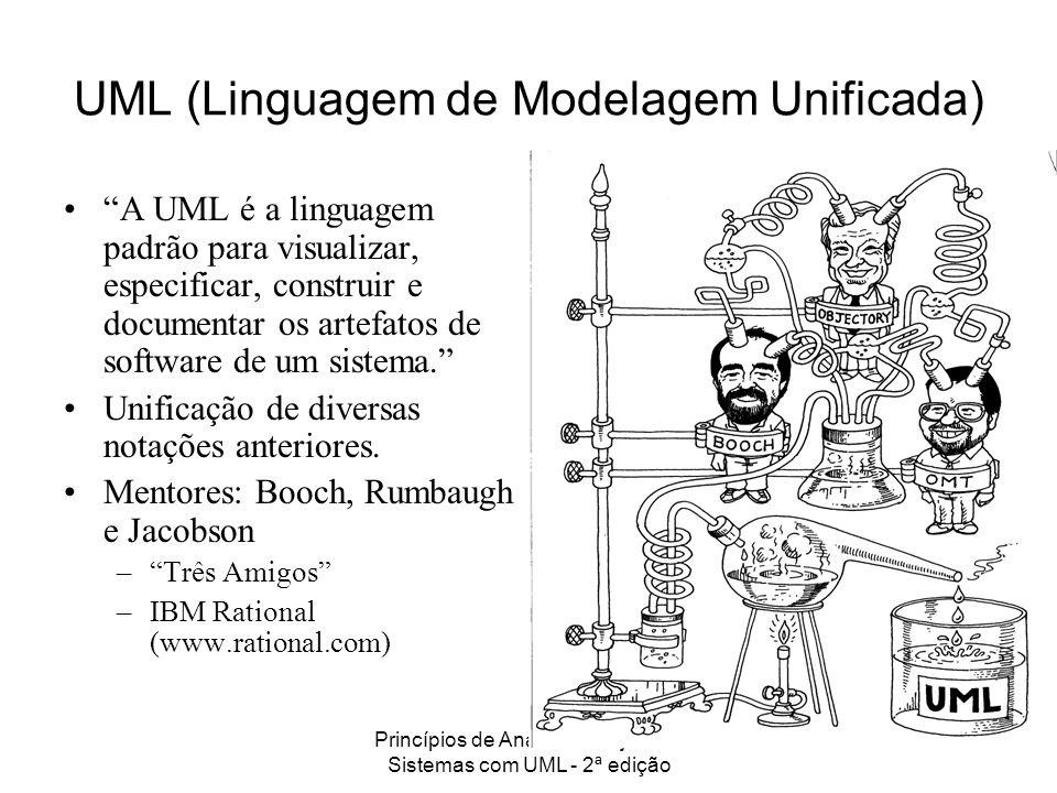 UML (Linguagem de Modelagem Unificada)