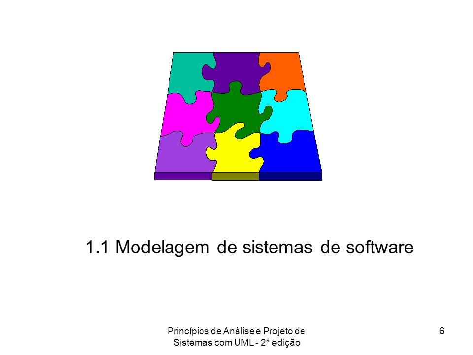 1.1 Modelagem de sistemas de software