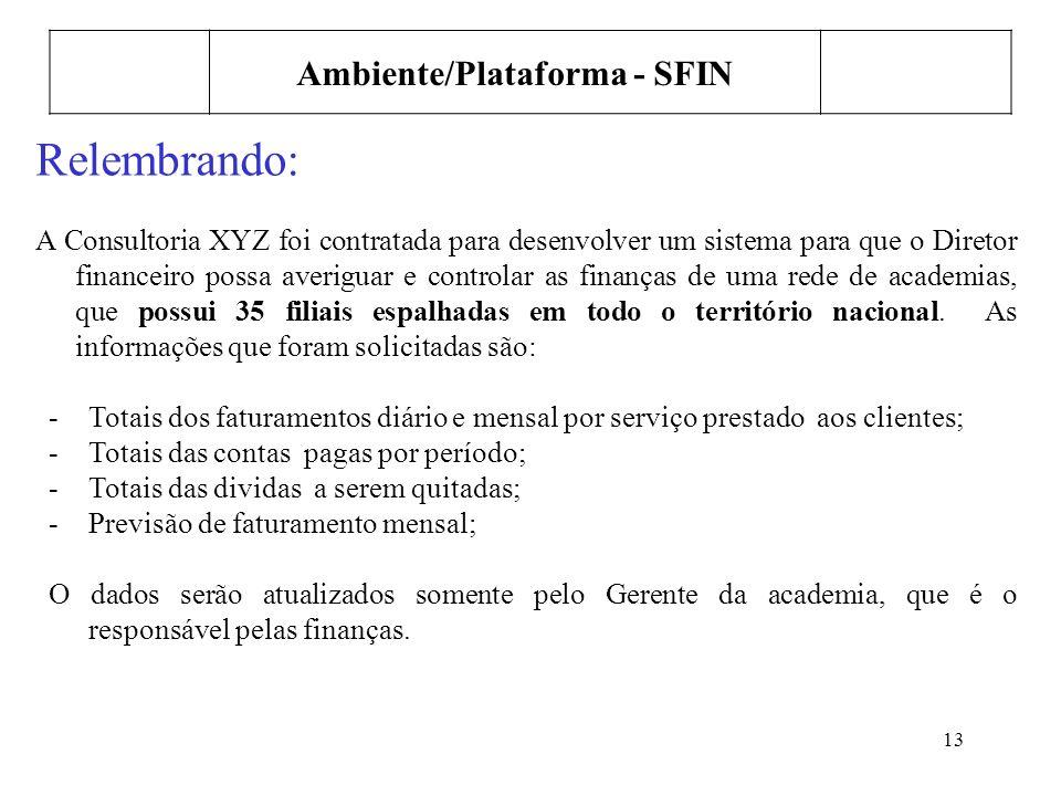 Ambiente/Plataforma - SFIN