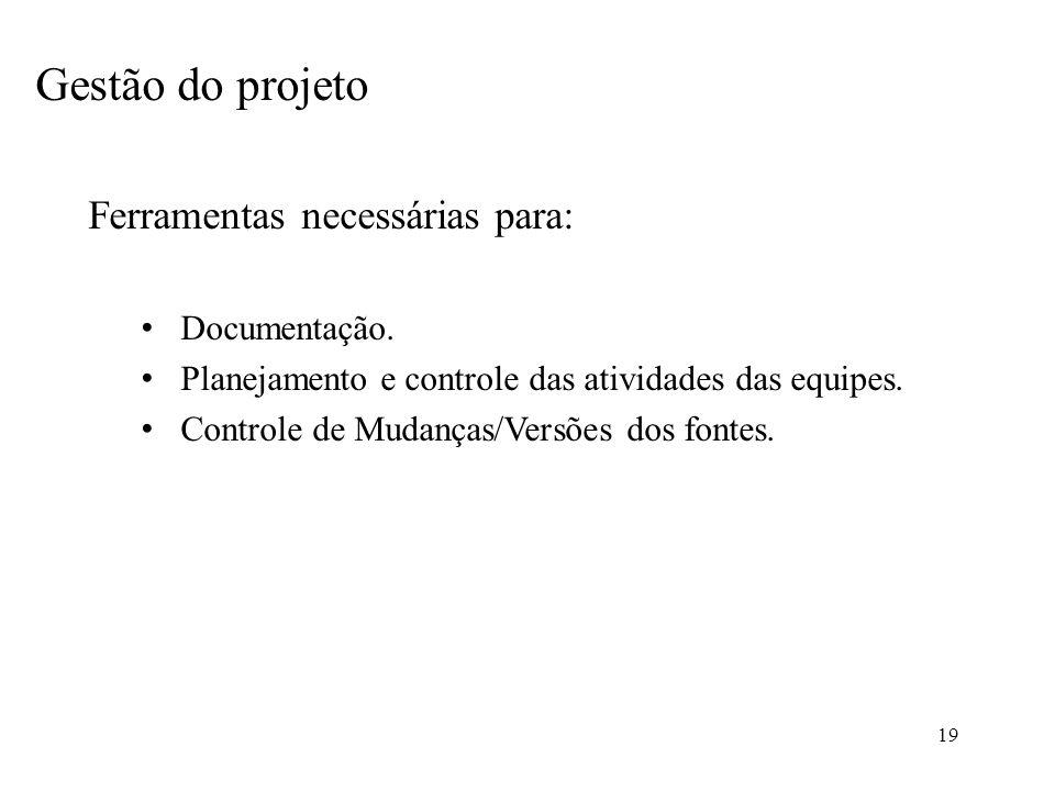 Gestão do projeto Ferramentas necessárias para: Documentação.