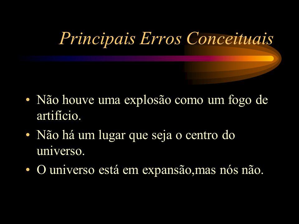 Principais Erros Conceituais