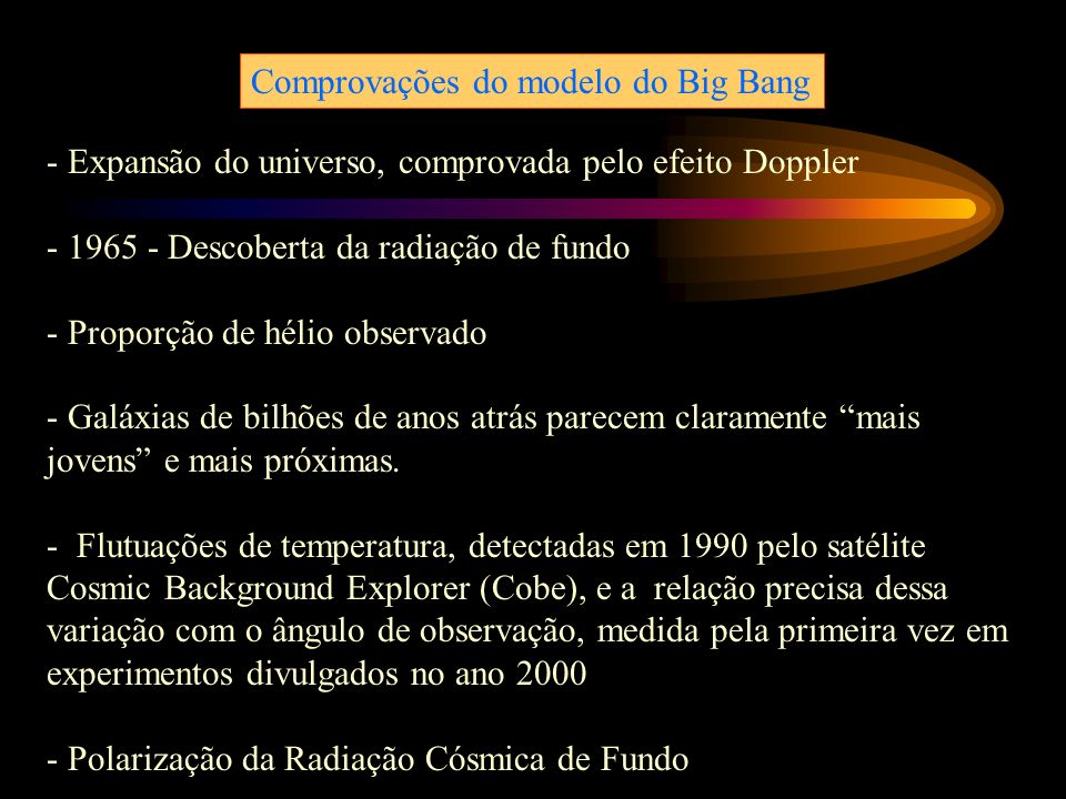 Comprovações do modelo do Big Bang