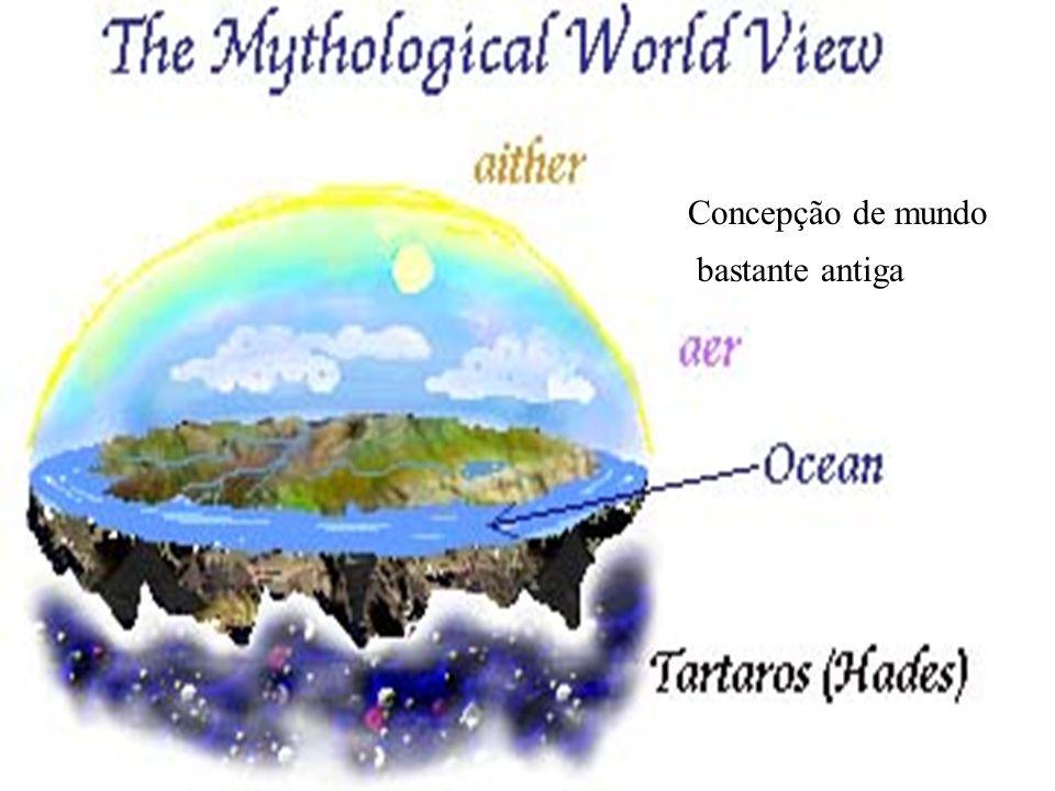 Concepção de mundo bastante antiga