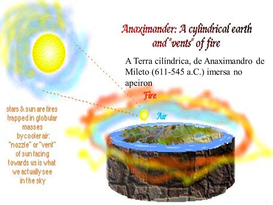 Sistema Solar De Aristoteles Movimiento Geocntrico Del