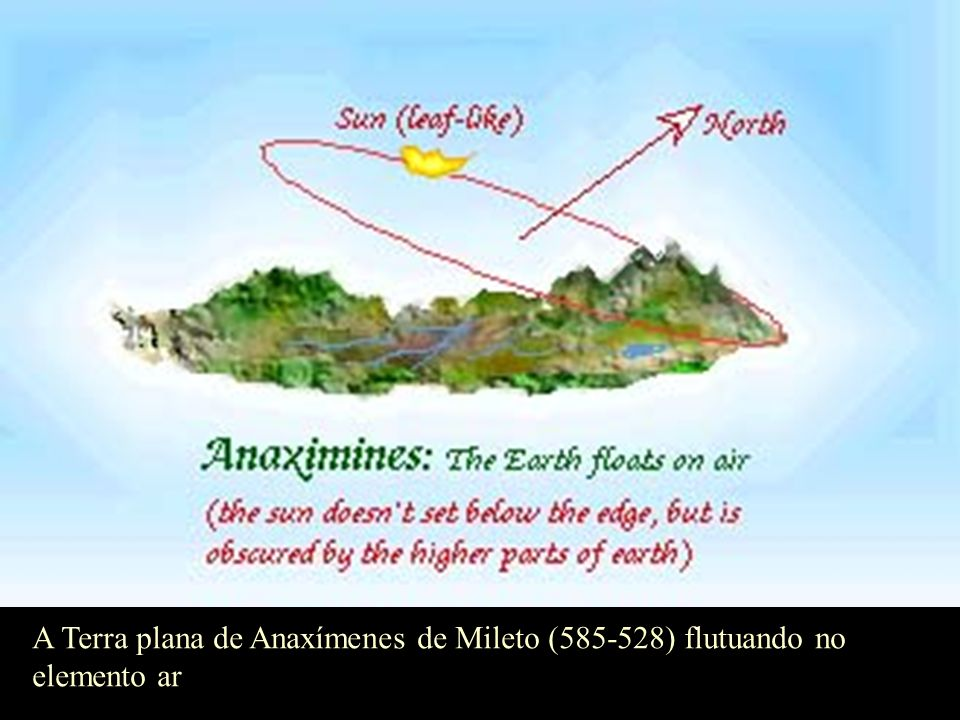 A Terra plana de Anaxímenes de Mileto (585-528) flutuando no elemento ar