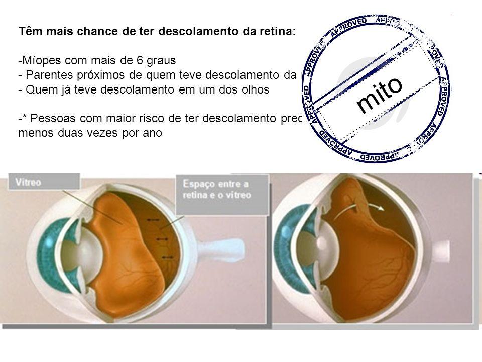 mito Têm mais chance de ter descolamento da retina: