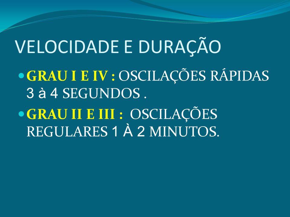 VELOCIDADE E DURAÇÃO GRAU I E IV : OSCILAÇÕES RÁPIDAS 3 à 4 SEGUNDOS .