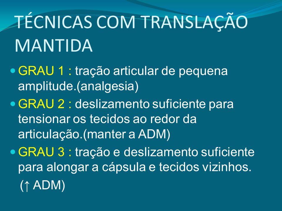 TÉCNICAS COM TRANSLAÇÃO MANTIDA