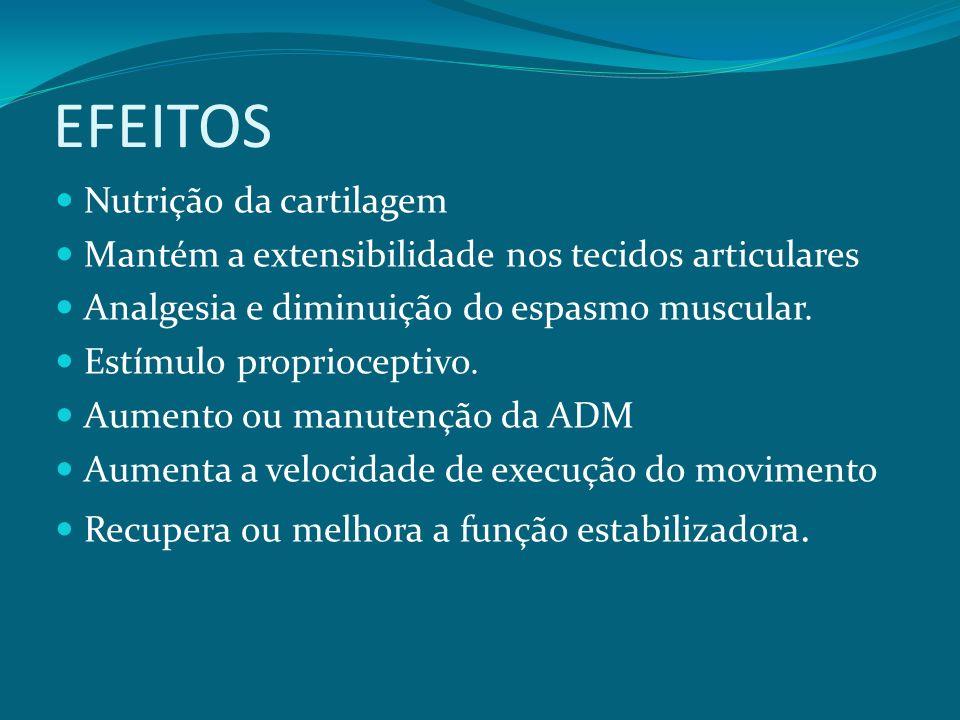 EFEITOS Nutrição da cartilagem