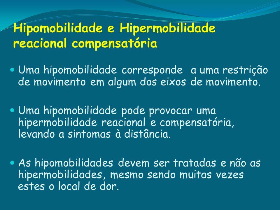 Hipomobilidade e Hipermobilidade reacional compensatória