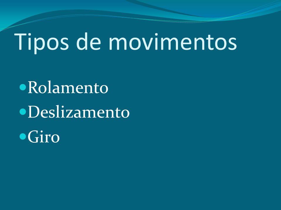 Tipos de movimentos Rolamento Deslizamento Giro
