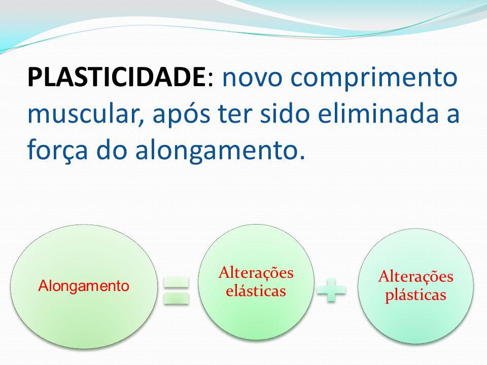 PLASTICIDADE: novo comprimento muscular, após ter sido eliminada a força do alongamento.