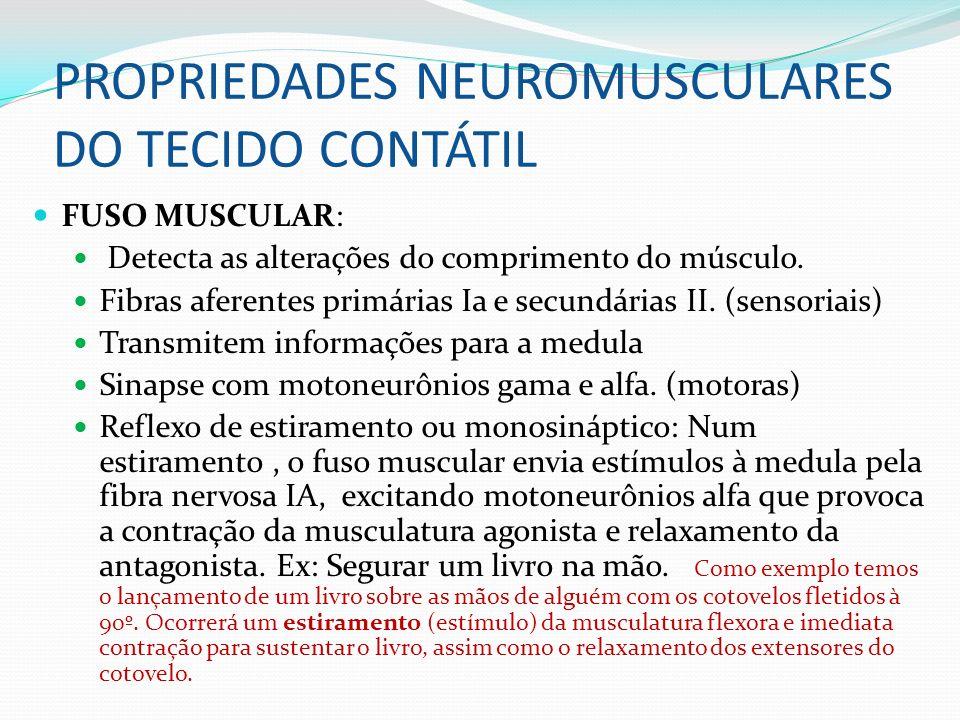 PROPRIEDADES NEUROMUSCULARES DO TECIDO CONTÁTIL