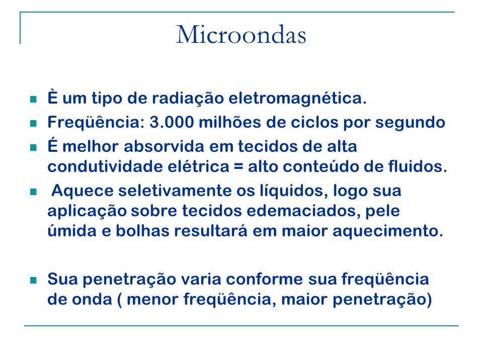 Microondas È um tipo de radiação eletromagnética.