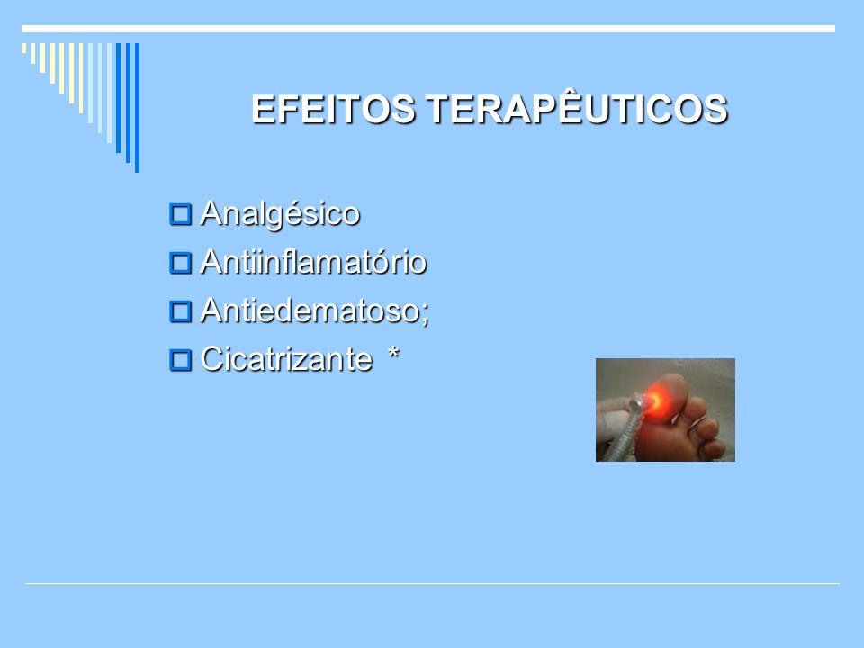 EFEITOS TERAPÊUTICOS Analgésico Antiinflamatório Antiedematoso;