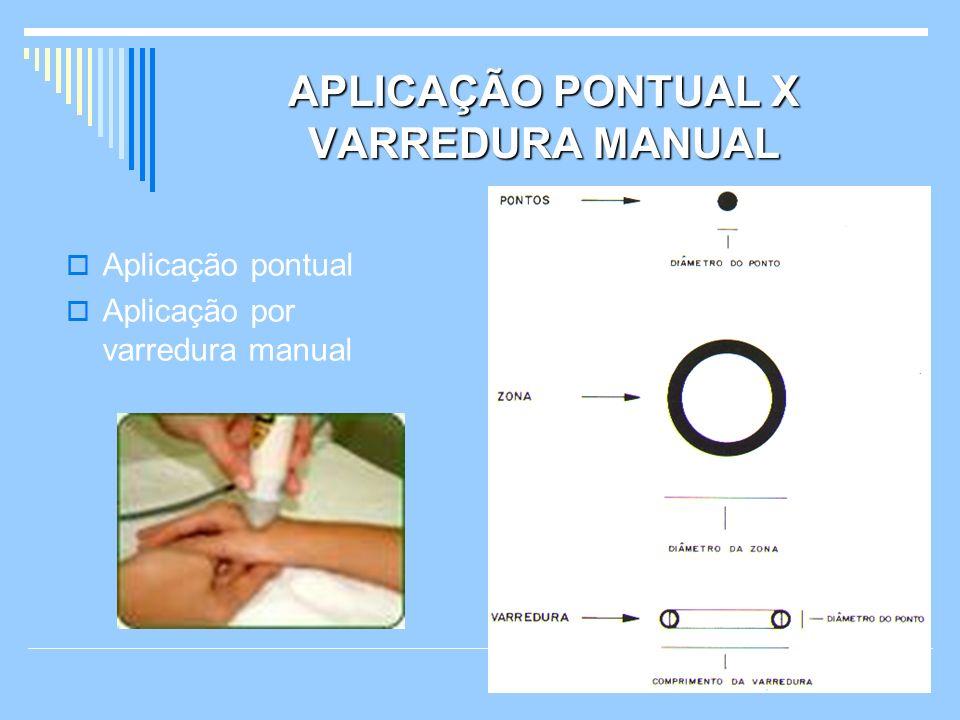 APLICAÇÃO PONTUAL X VARREDURA MANUAL
