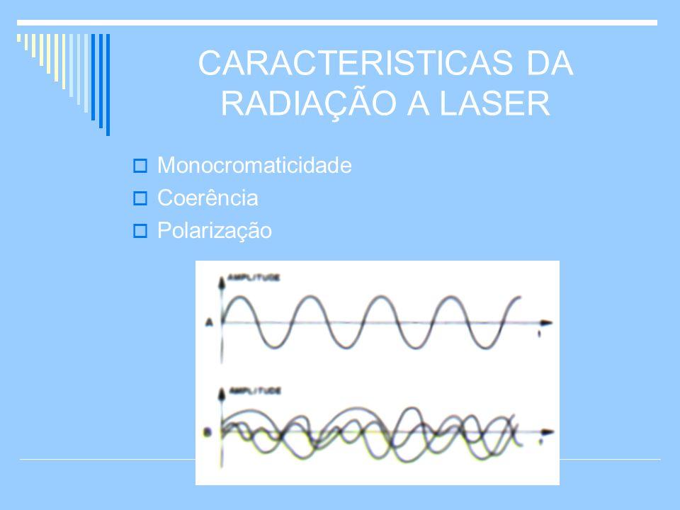 CARACTERISTICAS DA RADIAÇÃO A LASER