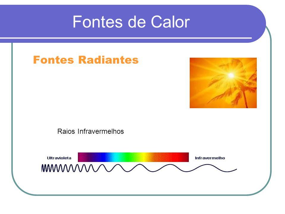 Fontes de Calor Fontes Radiantes Raios Infravermelhos