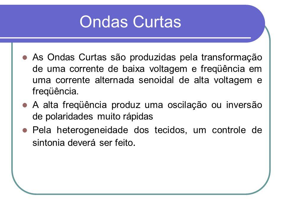 Ondas Curtas