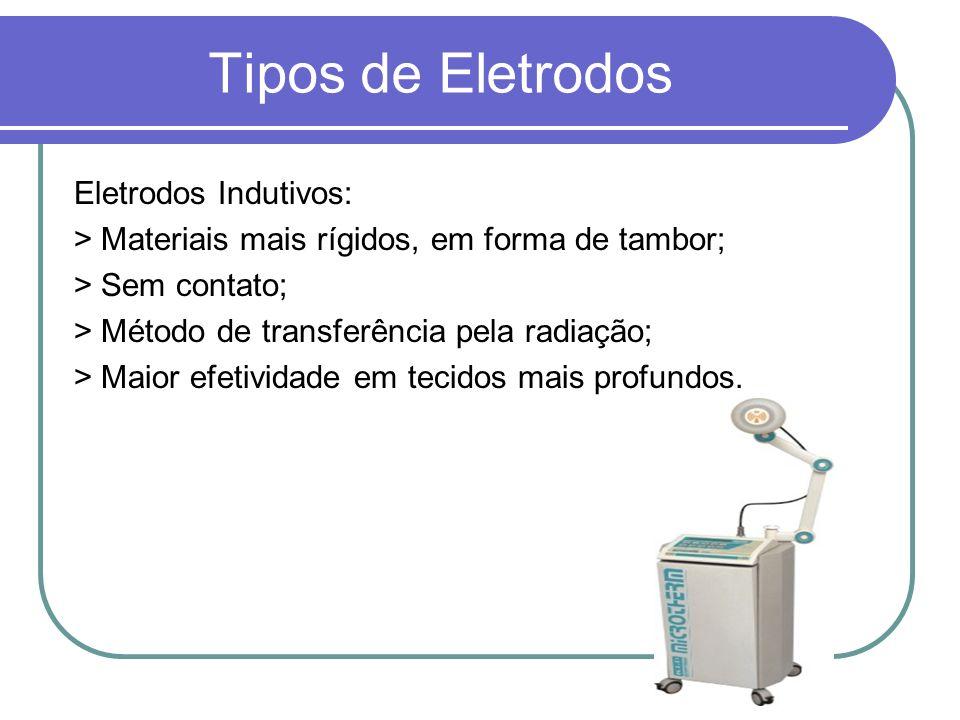 Tipos de Eletrodos Eletrodos Indutivos: