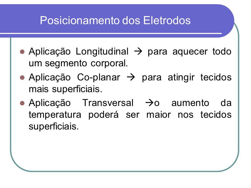 Posicionamento dos Eletrodos