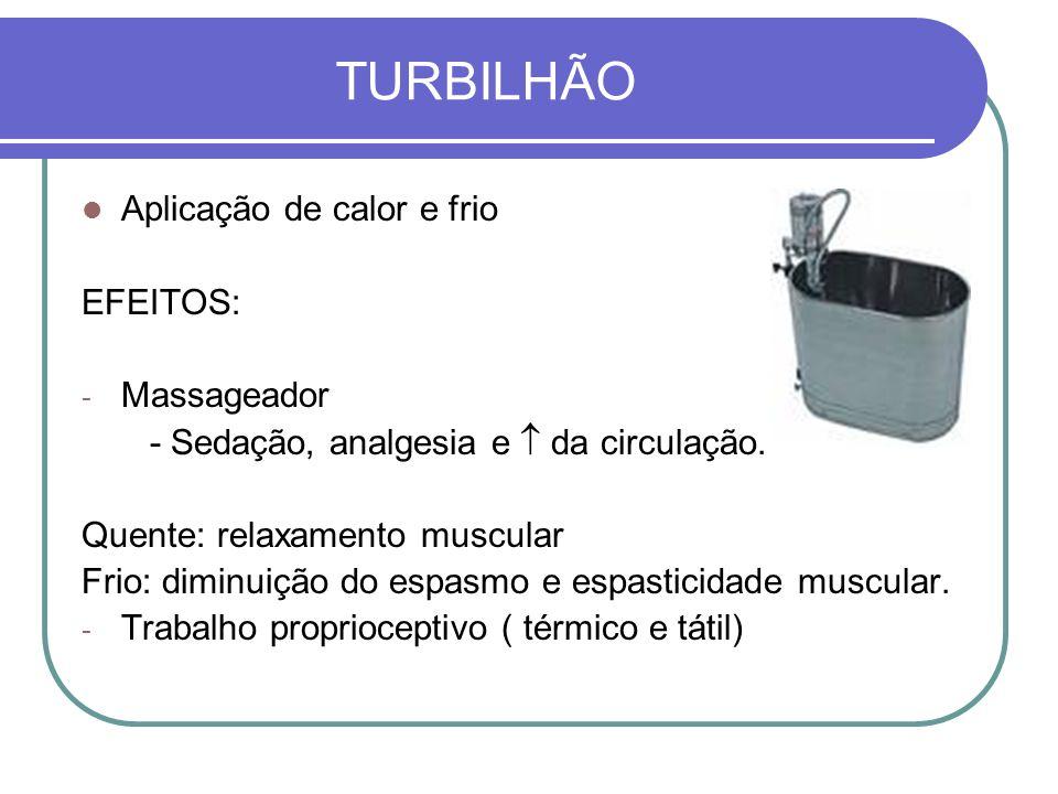 TURBILHÃO Aplicação de calor e frio EFEITOS: Massageador
