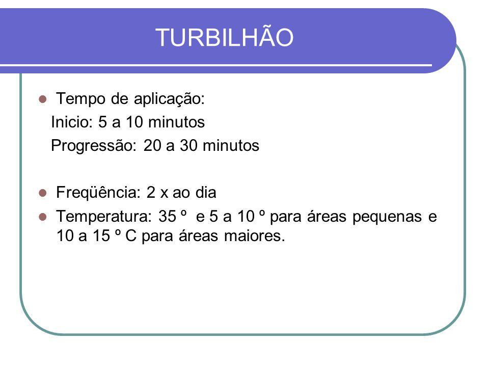 TURBILHÃO Tempo de aplicação: Inicio: 5 a 10 minutos