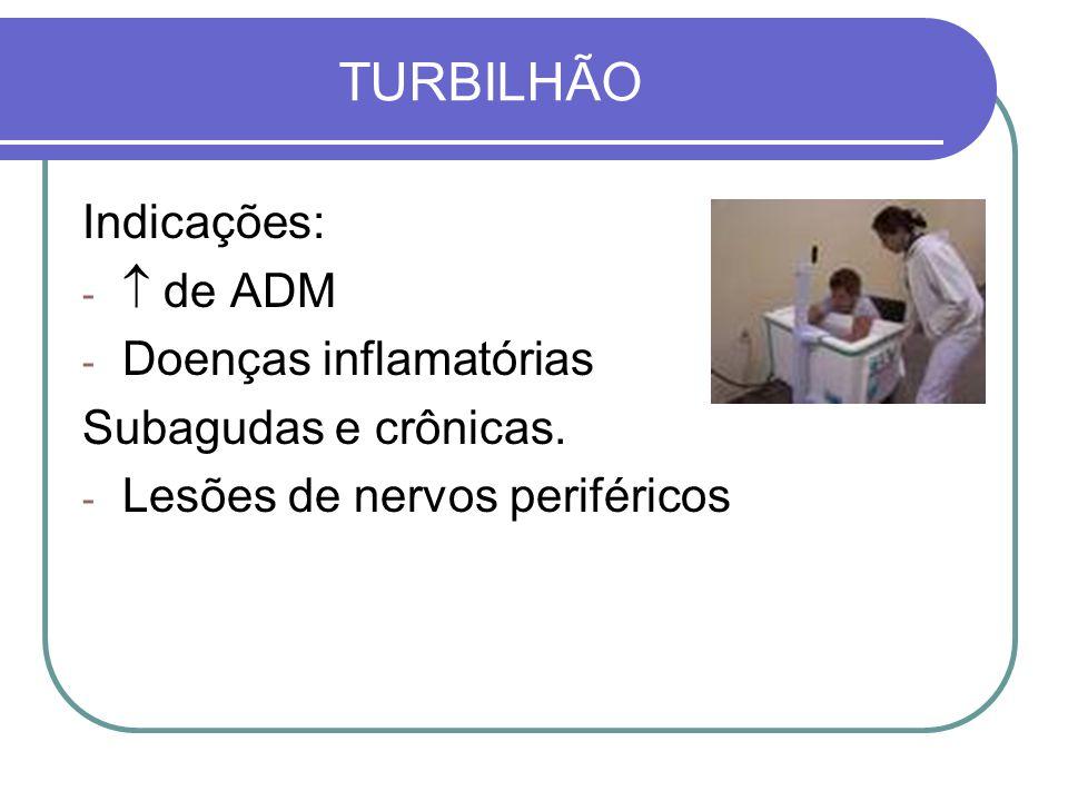 TURBILHÃO Indicações:  de ADM Doenças inflamatórias
