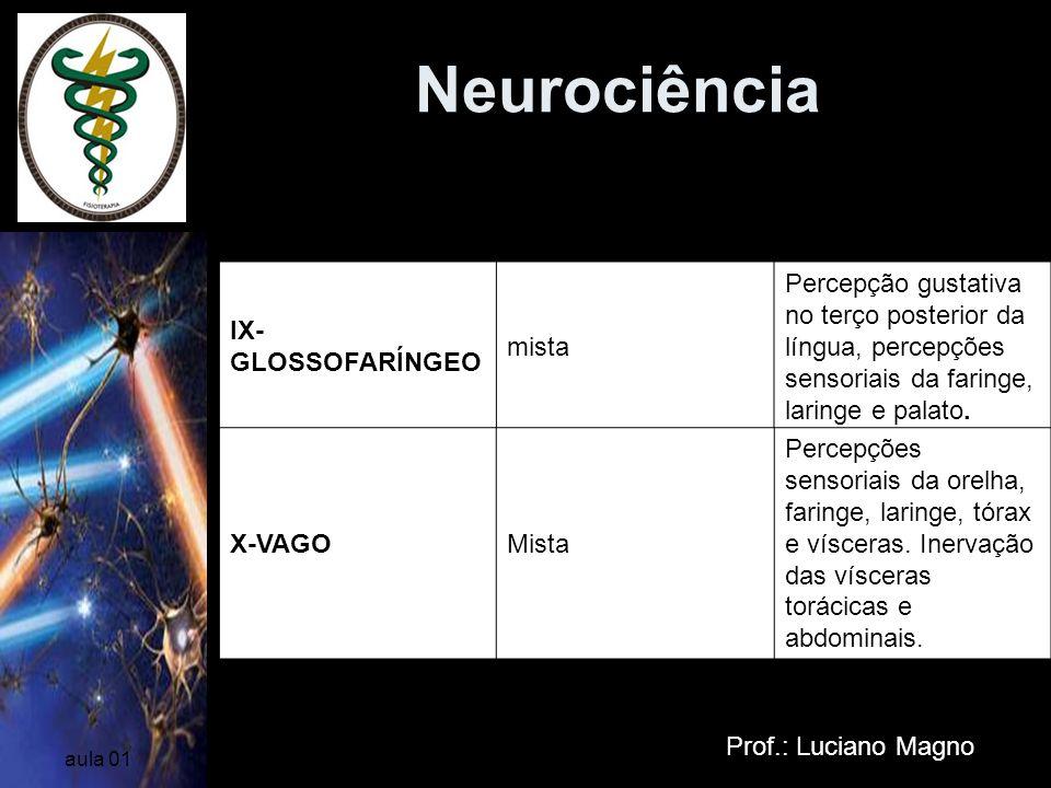 Neurociência Nervos Cranianos IX-GLOSSOFARÍNGEO mista