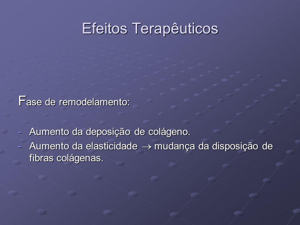 Efeitos Terapêuticos Fase de remodelamento: