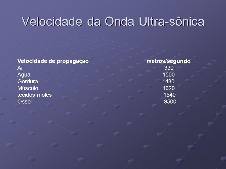 Velocidade da Onda Ultra-sônica