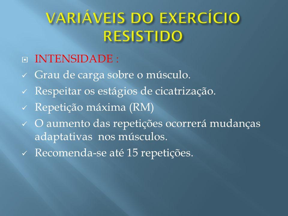 VARIÁVEIS DO EXERCÍCIO RESISTIDO