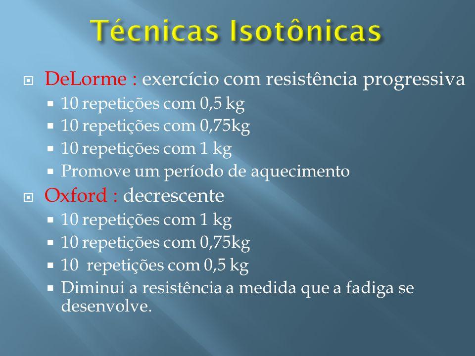 Técnicas Isotônicas DeLorme : exercício com resistência progressiva
