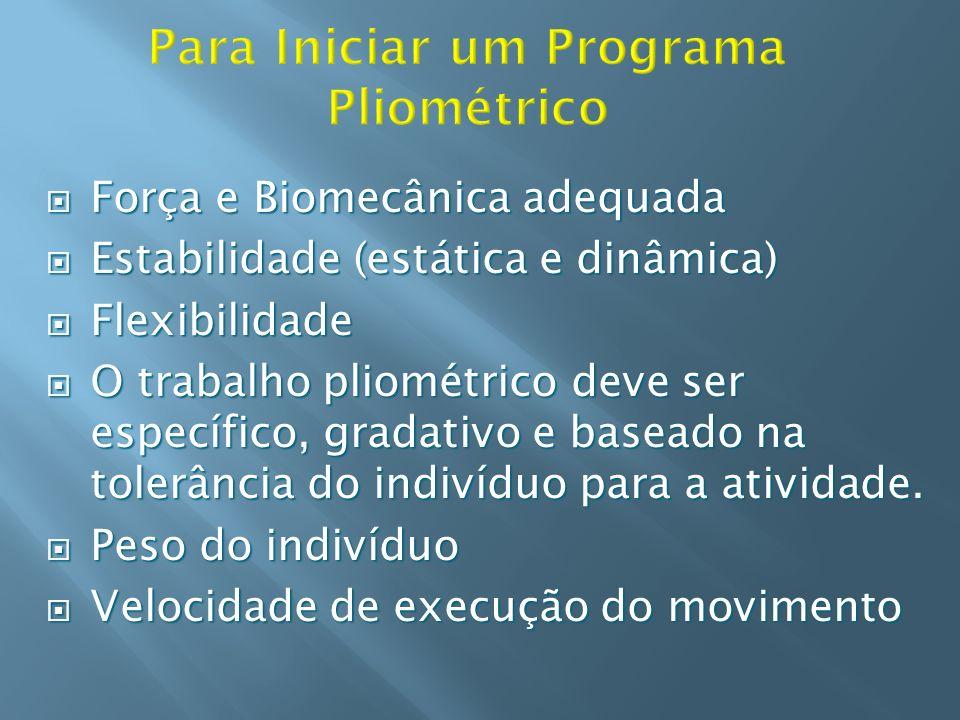 Para Iniciar um Programa Pliométrico