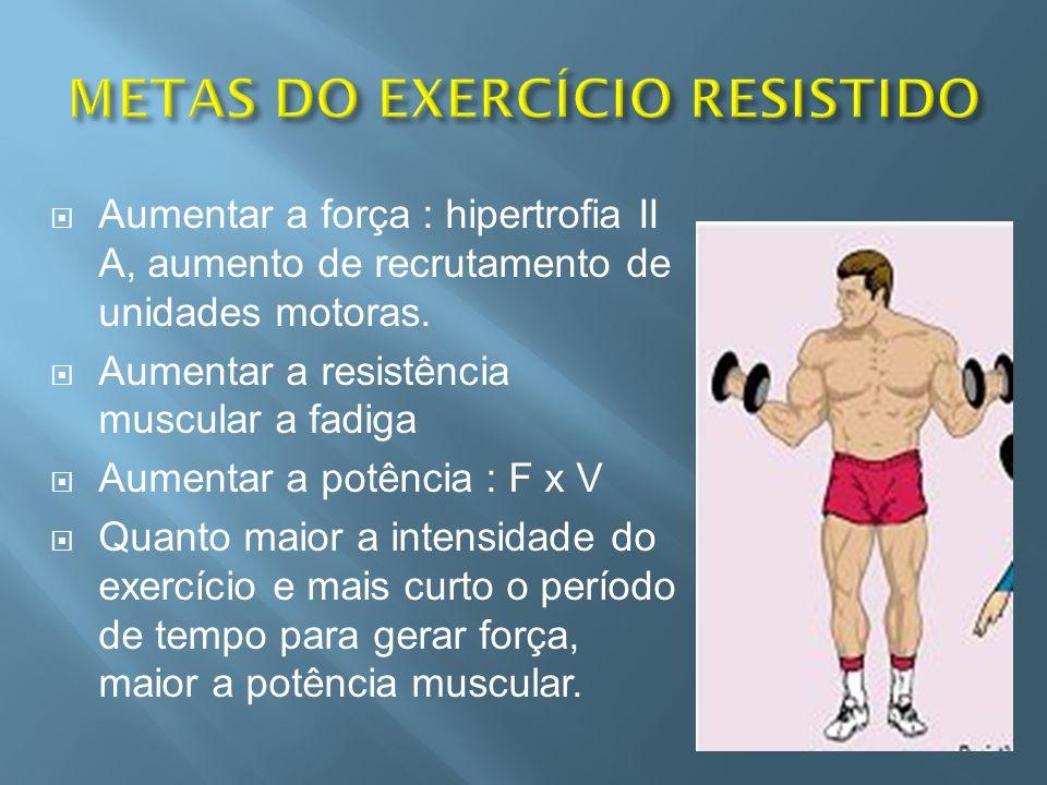 METAS DO EXERCÍCIO RESISTIDO
