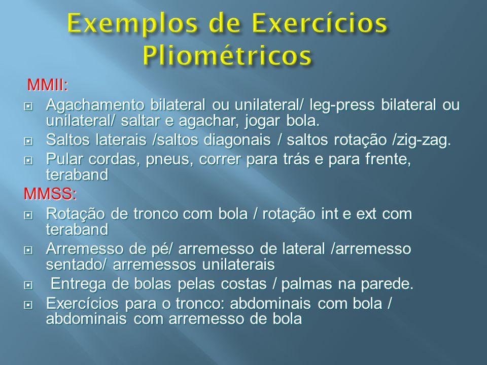 Exemplos de Exercícios Pliométricos